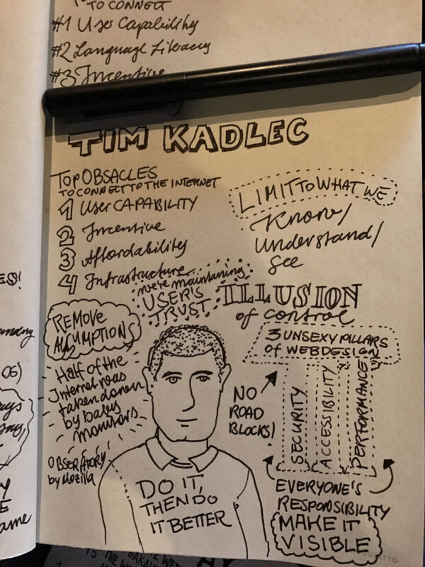 beyond tellerrand 2016 Sketch Notes Tim Kadlec